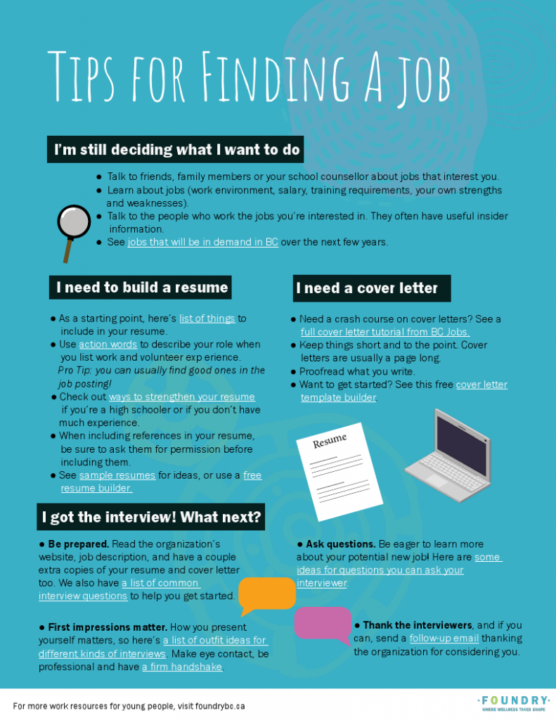 This infographic shares tips for finding a job, such as putting together a resume and cover letter and tips for a job interview.